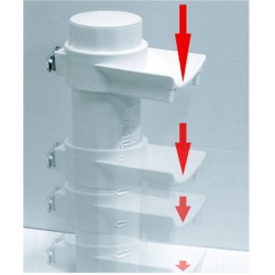 Taquet Safety System